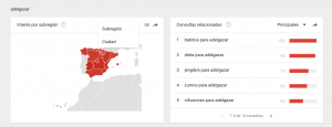 Google trends para empezar a realizar marketing digital gratis mediante las búsquedas relacionadas